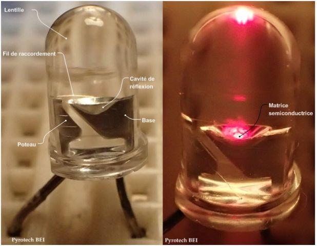 Structure interne d'une diode électroluminescente rouge (DEL).